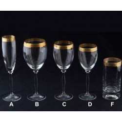 Imperial Gold Glassware